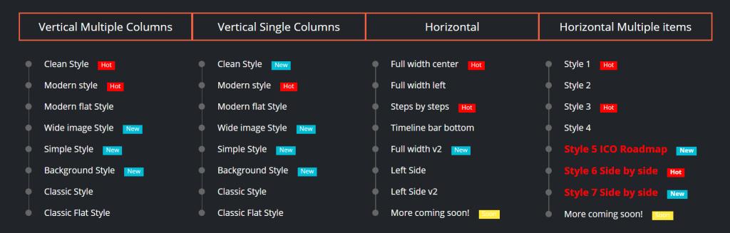 Best WordPress Timeline Plugin WP Timeline Plugin