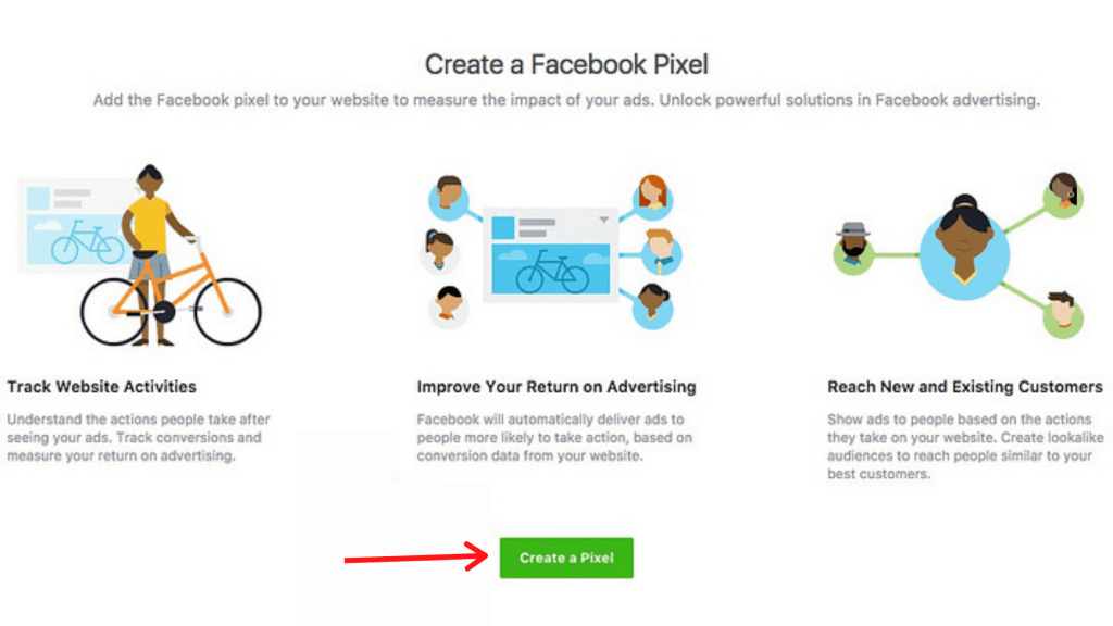 How to Install Facebook Pixel on WordPress Easily